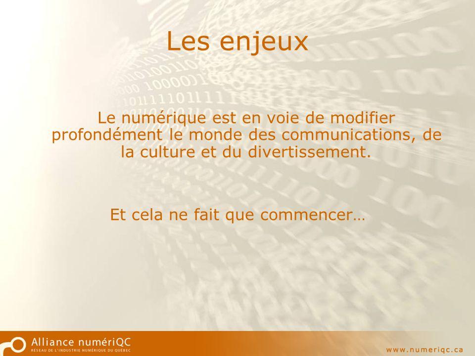 Coup dœil principaux secteurs EntreprisesEmplois Chiffre daffaires ($CAN) Édu/Culture 2020010-15 M$ Jeu/divert.