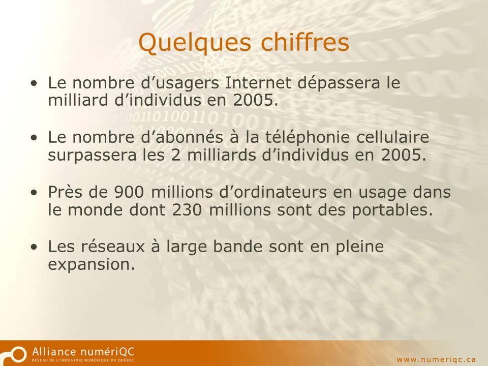 Quelques chiffres Le nombre dusagers Internet dépassera le milliard dindividus en 2005.