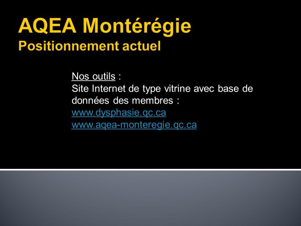 Nos outils : Site Internet de type vitrine avec base de données des membres : www.dysphasie.qc.ca www.aqea-monteregie.qc.ca