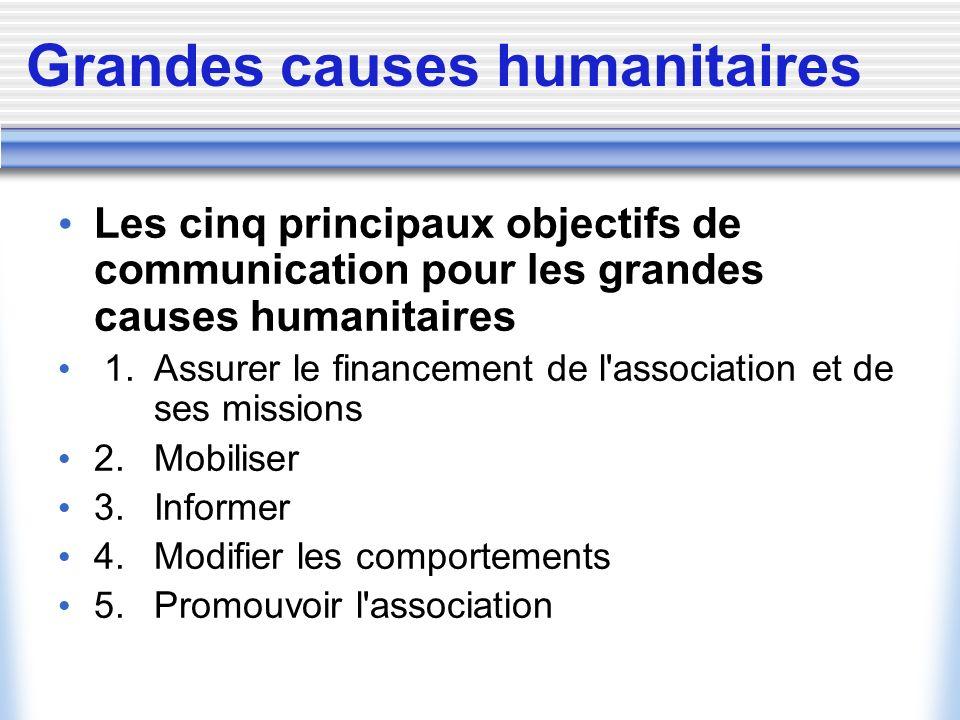 Grandes causes humanitaires Les cinq principaux objectifs de communication pour les grandes causes humanitaires 1. Assurer le financement de l'associa