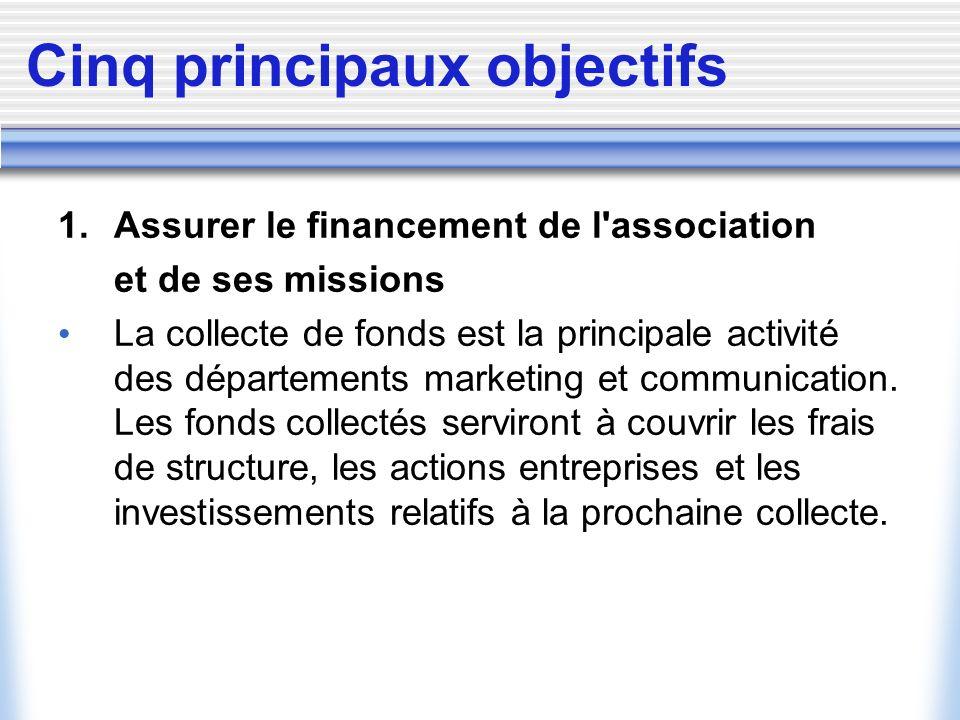 Cinq principaux objectifs 1.Assurer le financement de l'association et de ses missions La collecte de fonds est la principale activité des département