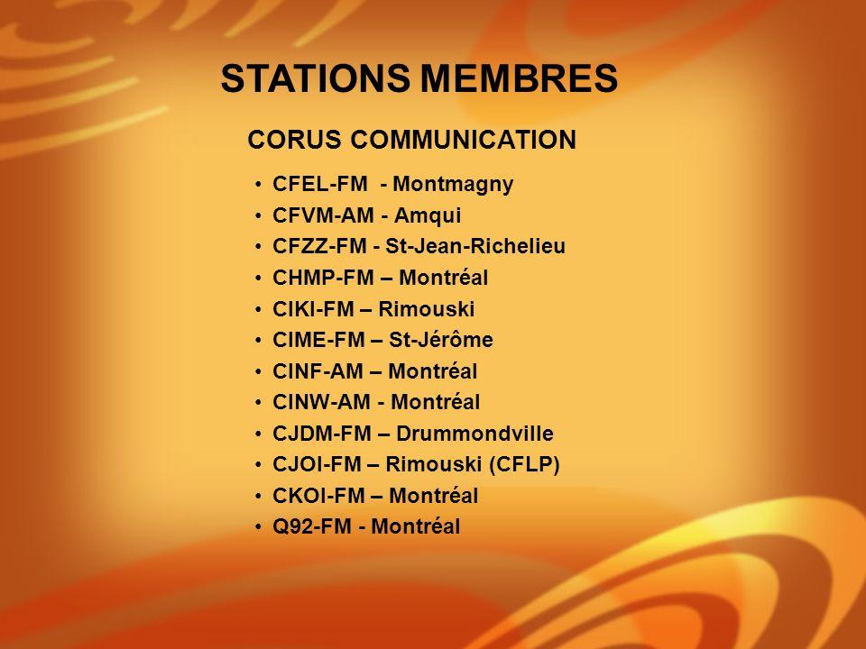 CFEL-FM - Montmagny CFVM-AM - Amqui CFZZ-FM - St-Jean-Richelieu CHMP-FM – Montréal CIKI-FM – Rimouski CIME-FM – St-Jérôme CINF-AM – Montréal CINW-AM -