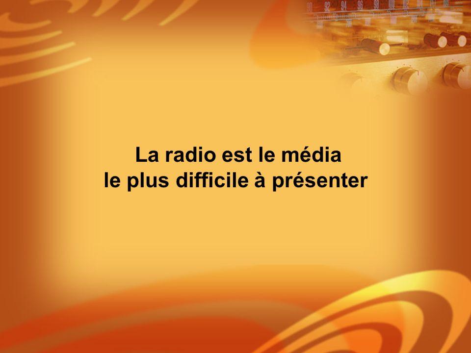 La radio est le média le plus difficile à présenter