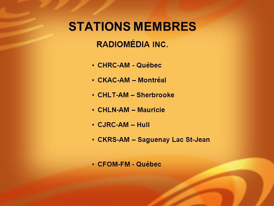 CHRC-AM - Québec CKAC-AM – Montréal CHLT-AM – Sherbrooke CHLN-AM – Mauricie CJRC-AM – Hull CKRS-AM – Saguenay Lac St-Jean CFOM-FM - Québec RADIOMÉDIA