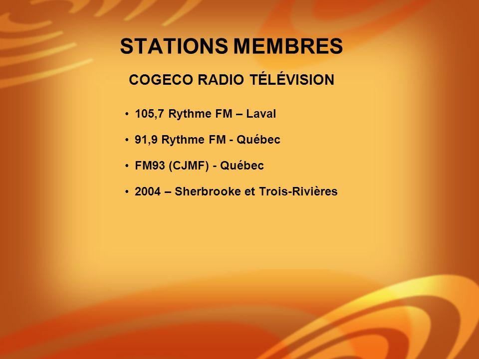 105,7 Rythme FM – Laval 91,9 Rythme FM - Québec FM93 (CJMF) - Québec 2004 – Sherbrooke et Trois-Rivières COGECO RADIO TÉLÉVISION STATIONS MEMBRES