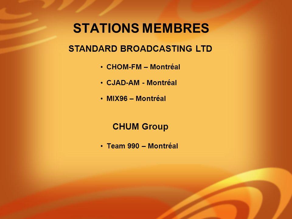 CHOM-FM – Montréal CJAD-AM - Montréal MIX96 – Montréal Team 990 – Montréal STANDARD BROADCASTING LTD STATIONS MEMBRES CHUM Group