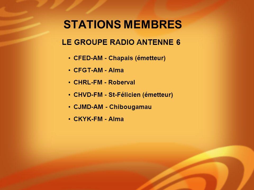 CFED-AM - Chapais (émetteur) CFGT-AM - Alma CHRL-FM - Roberval CHVD-FM - St-Félicien (émetteur) CJMD-AM - Chibougamau CKYK-FM - Alma LE GROUPE RADIO A