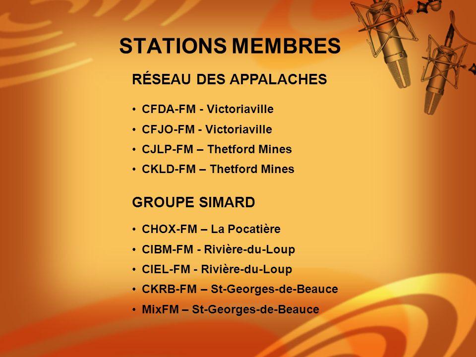 CFDA-FM - Victoriaville CFJO-FM - Victoriaville CJLP-FM – Thetford Mines CKLD-FM – Thetford Mines CHOX-FM – La Pocatière CIBM-FM - Rivière-du-Loup CIE