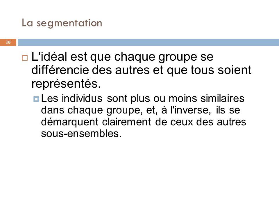 La segmentation 10 L'idéal est que chaque groupe se différencie des autres et que tous soient représentés. Les individus sont plus ou moins similaires