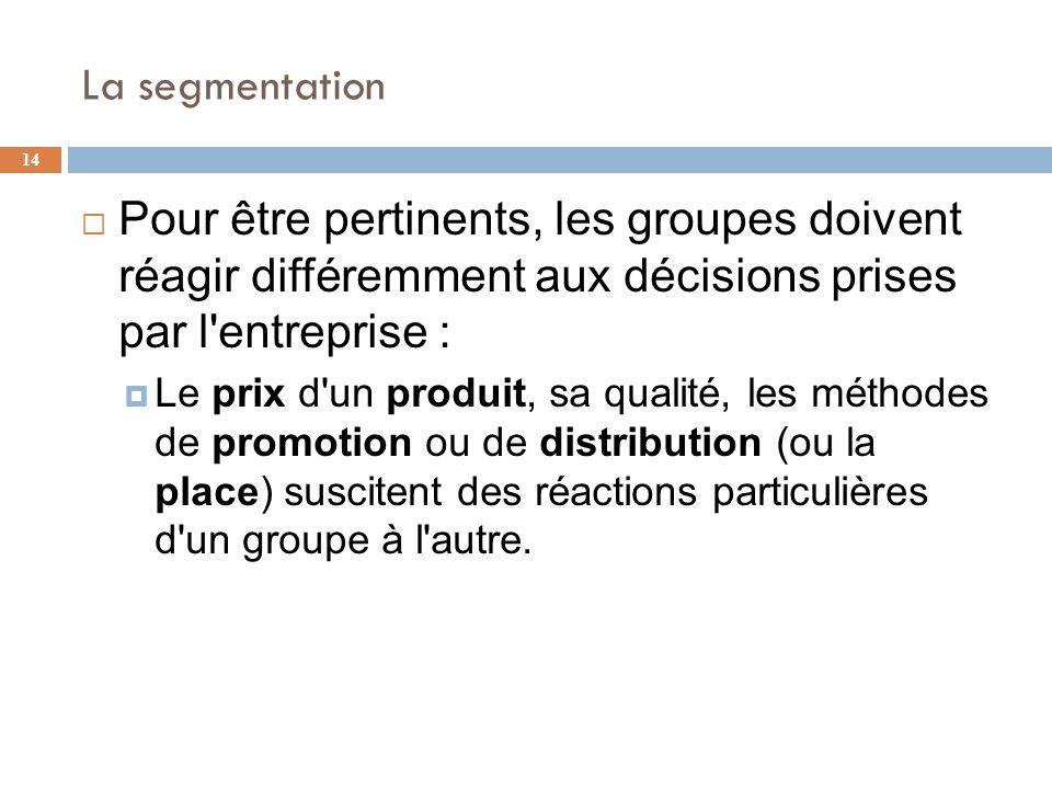La segmentation 14 Pour être pertinents, les groupes doivent réagir différemment aux décisions prises par l'entreprise : Le prix d'un produit, sa qual