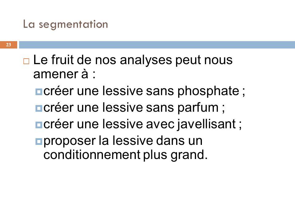 La segmentation 23 Le fruit de nos analyses peut nous amener à : créer une lessive sans phosphate ; créer une lessive sans parfum ; créer une lessive