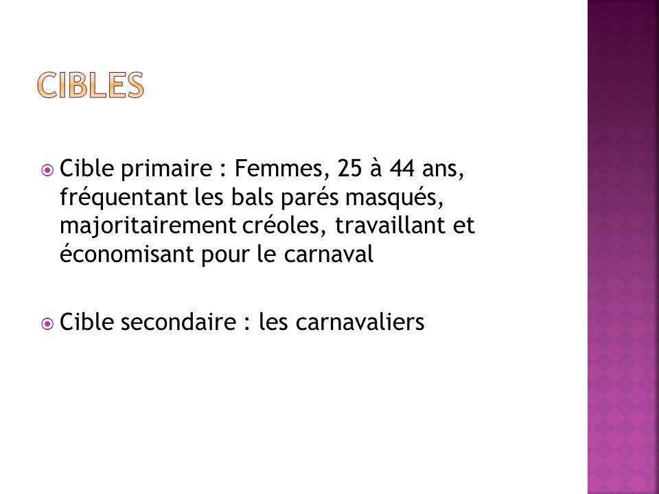 Cible primaire : Femmes, 25 à 44 ans, fréquentant les bals parés masqués, majoritairement créoles, travaillant et économisant pour le carnaval Cible s