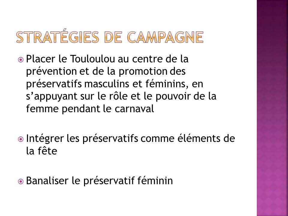Placer le Touloulou au centre de la prévention et de la promotion des préservatifs masculins et féminins, en sappuyant sur le rôle et le pouvoir de la