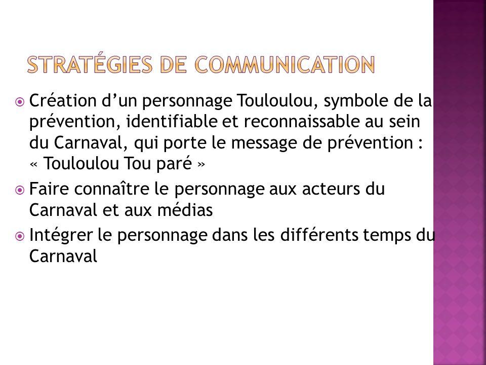 Création dun personnage Touloulou, symbole de la prévention, identifiable et reconnaissable au sein du Carnaval, qui porte le message de prévention :