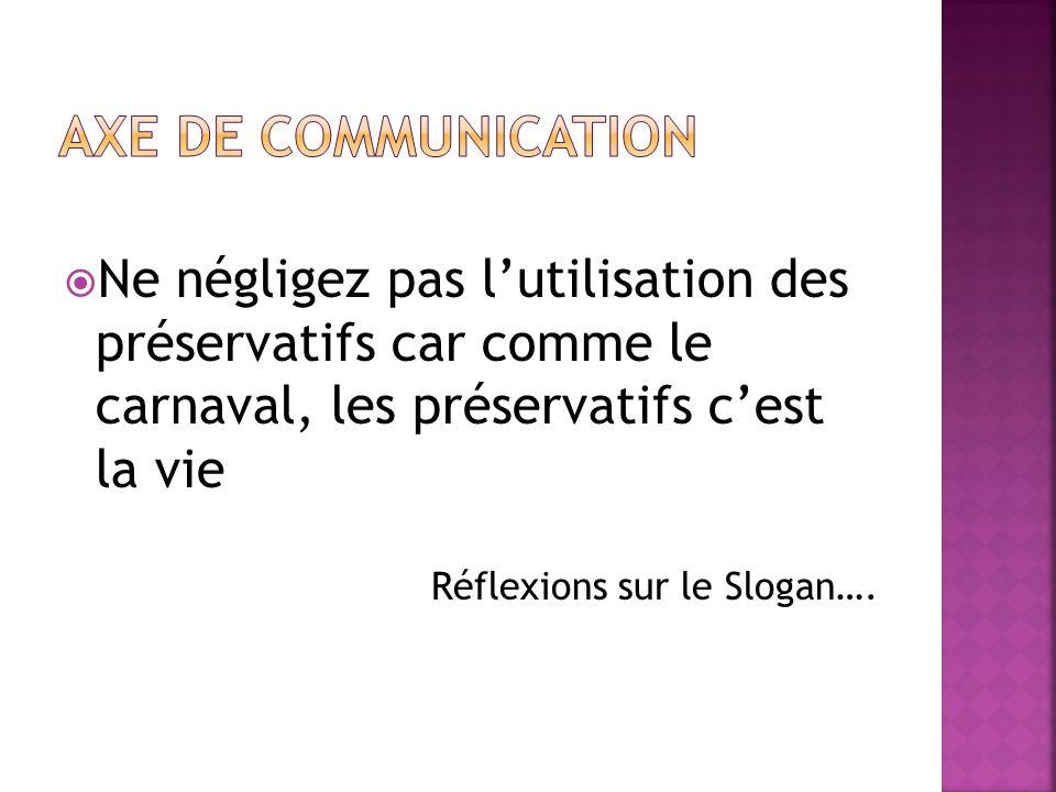 Ne négligez pas lutilisation des préservatifs car comme le carnaval, les préservatifs cest la vie Réflexions sur le Slogan….