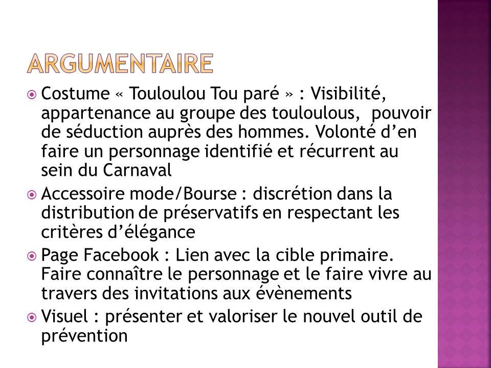Costume « Touloulou Tou paré » : Visibilité, appartenance au groupe des touloulous, pouvoir de séduction auprès des hommes. Volonté den faire un perso