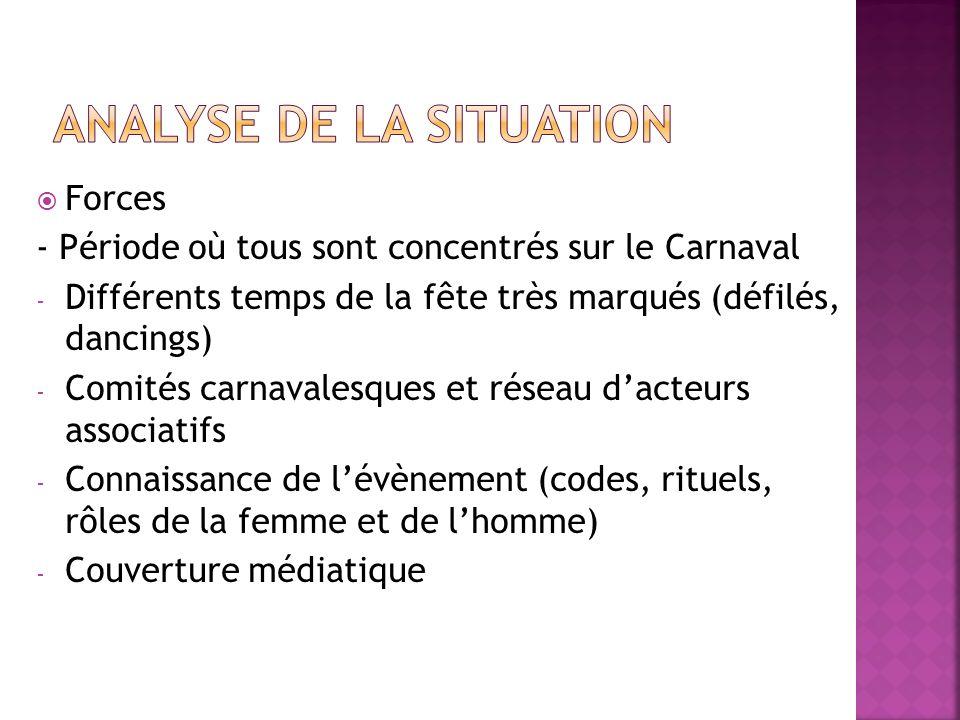 Forces - Période où tous sont concentrés sur le Carnaval - Différents temps de la fête très marqués (défilés, dancings) - Comités carnavalesques et ré
