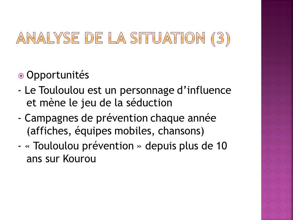 Opportunités - Le Touloulou est un personnage dinfluence et mène le jeu de la séduction - Campagnes de prévention chaque année (affiches, équipes mobi