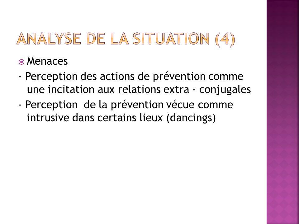 Menaces - Perception des actions de prévention comme une incitation aux relations extra - conjugales - Perception de la prévention vécue comme intrusi