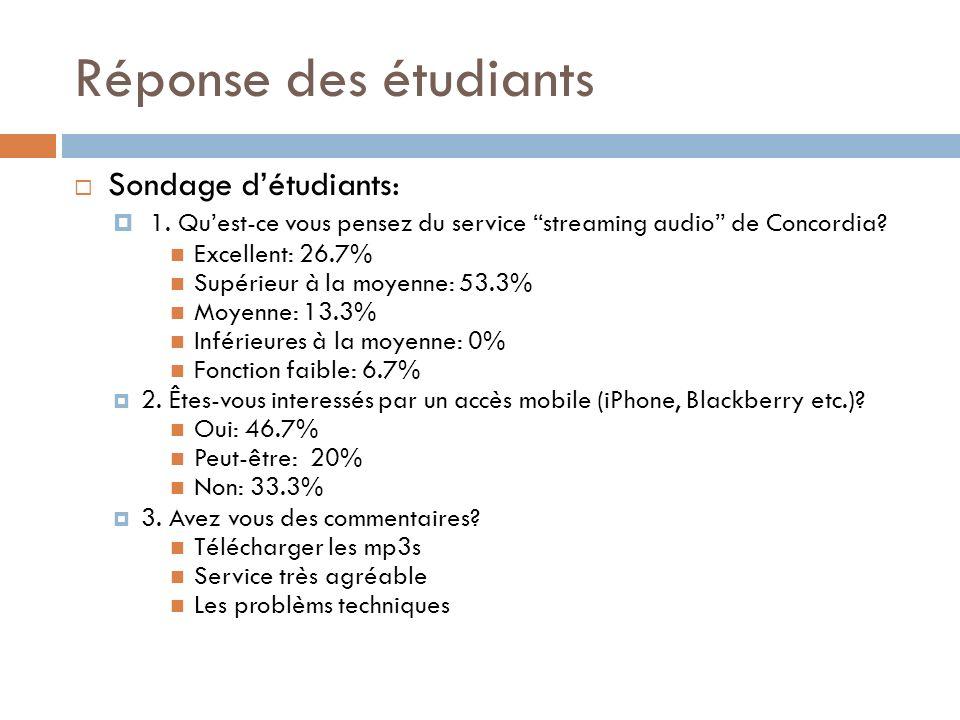 Réponse des étudiants Sondage détudiants: 1. Quest-ce vous pensez du service streaming audio de Concordia? Excellent: 26.7% Supérieur à la moyenne: 53