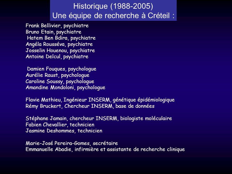 Historique 1988-2005 GENETIQUE DES TROUBLES BIPOLAIRES SERVICES HOSPITALIERS CRETEIL (Pr Leboyer) BORDEAUX (Dr Chantal Henry) NANCY (Pr JP Kahn) GENEVE (Pr A Malafosse) BIOLOGIE MOLECULAIRE Institut Pasteur (Pr T Bourgeron) Centre National de Génotypage Genève (Pr Malafosse) ELECTRO-PHYSIOLOGIE Hôpital Henri Mondor Troubles bipolaires à début précoce Allemagne, Angleterre, Belgique, Suisse IMAGERIE CEA, Orsay