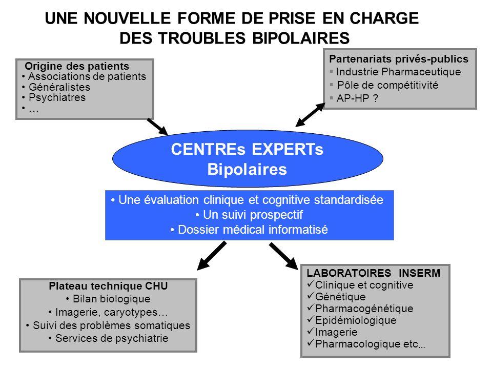 CENTREs EXPERTS pour les troubles Bipolaires POURQUOI ?. Une solution à un grave problème de santé publique QUI ?. Pouvant faire la preuve de leur exp