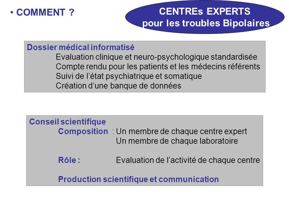 CENTREs EXPERTS pour les troubles Bipolaires Réseau National : Paris (AP-HP)Pr Jean-Pierre Lépine Pr Patrick Hardy Pr Marion Leboyer Bordeaux Dr Chant