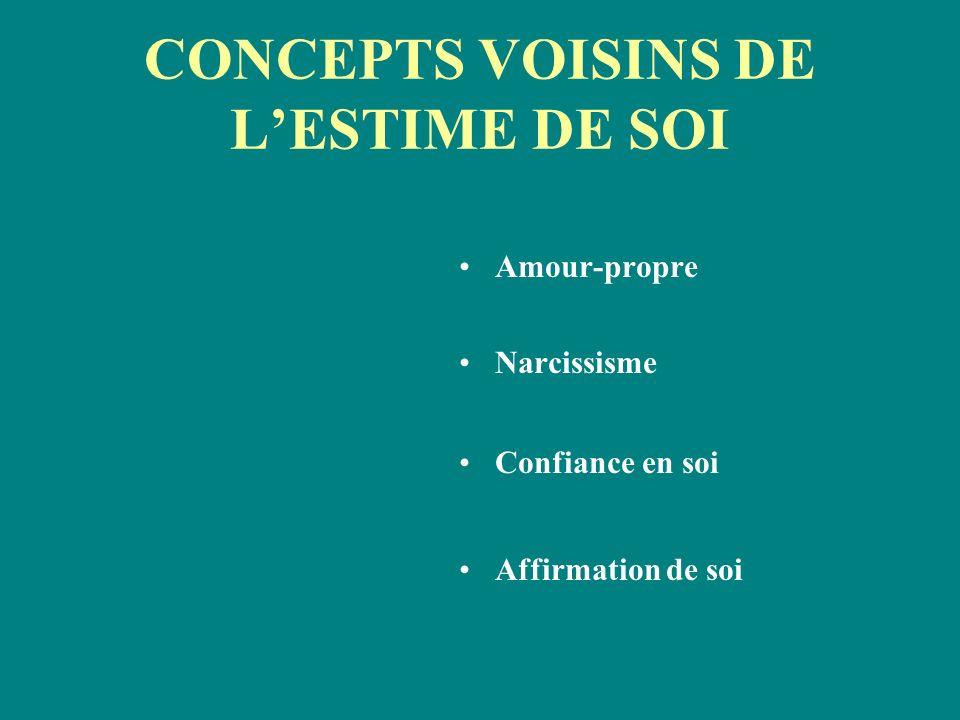 CONCEPTS VOISINS DE LESTIME DE SOI Amour-propre Narcissisme Confiance en soi Affirmation de soi