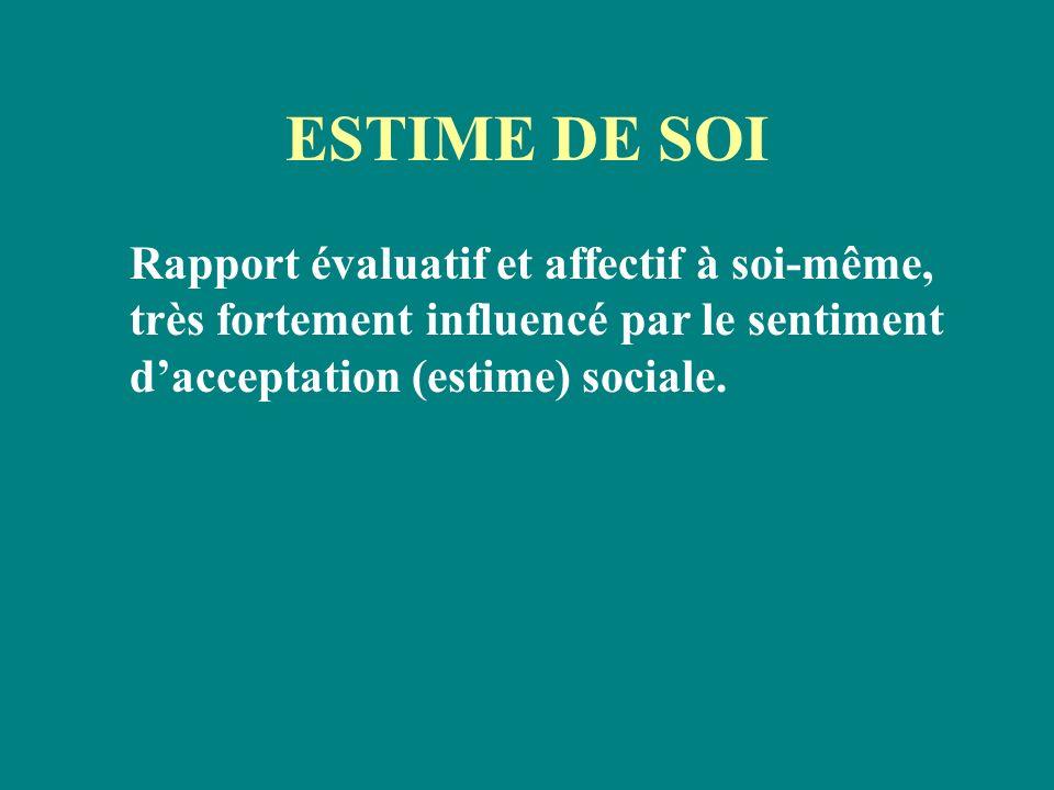ESTIME DE SOI Rapport évaluatif et affectif à soi-même, très fortement influencé par le sentiment dacceptation (estime) sociale.
