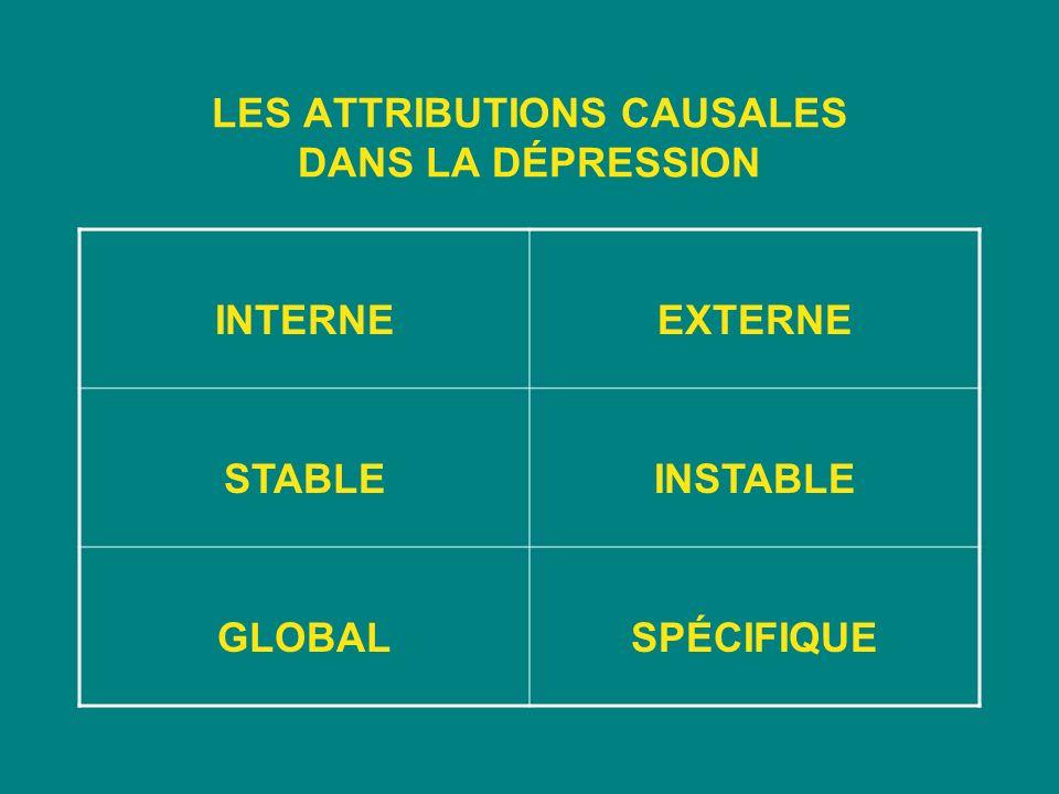 LES ATTRIBUTIONS CAUSALES DANS LA DÉPRESSION INTERNEEXTERNE STABLEINSTABLE GLOBALSPÉCIFIQUE