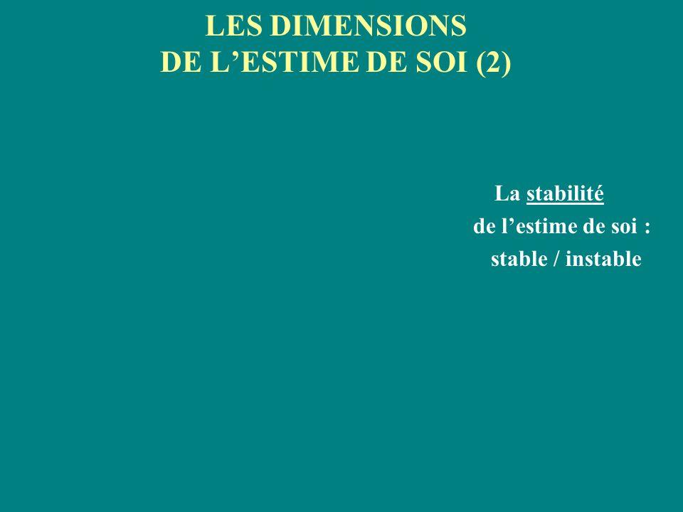 LES DIMENSIONS DE LESTIME DE SOI (2) La stabilité de lestime de soi : stable / instable