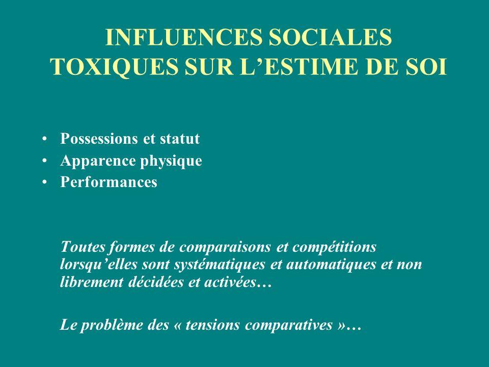 INFLUENCES SOCIALES TOXIQUES SUR LESTIME DE SOI Possessions et statut Apparence physique Performances Toutes formes de comparaisons et compétitions lo