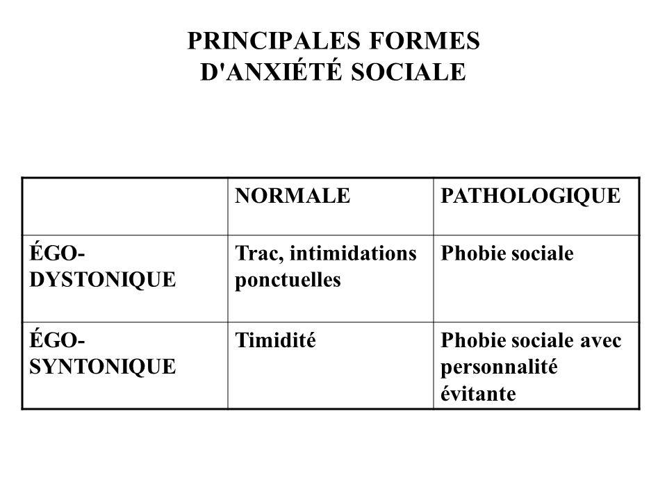 PRINCIPALES FORMES D'ANXIÉTÉ SOCIALE NORMALEPATHOLOGIQUE ÉGO- DYSTONIQUE Trac, intimidations ponctuelles Phobie sociale ÉGO- SYNTONIQUE TimiditéPhobie