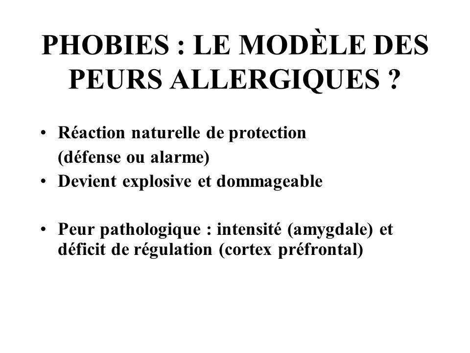 PHOBIES : LE MODÈLE DES PEURS ALLERGIQUES ? Réaction naturelle de protection (défense ou alarme) Devient explosive et dommageable Peur pathologique :
