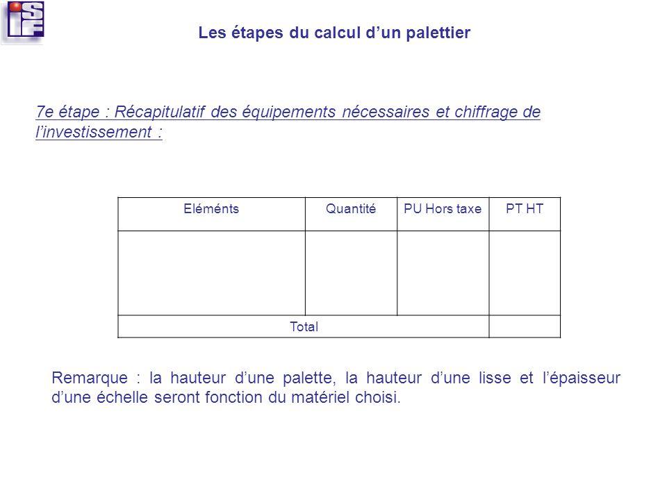 Les étapes du calcul dun palettier 7e étape : Récapitulatif des équipements nécessaires et chiffrage de linvestissement : EléméntsQuantitéPU Hors taxe