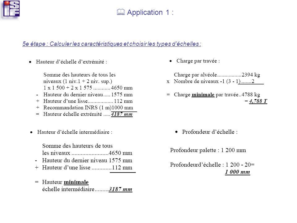 Application 1 : 5e étape : Calculer les caractéristiques et choisir les types déchelles :