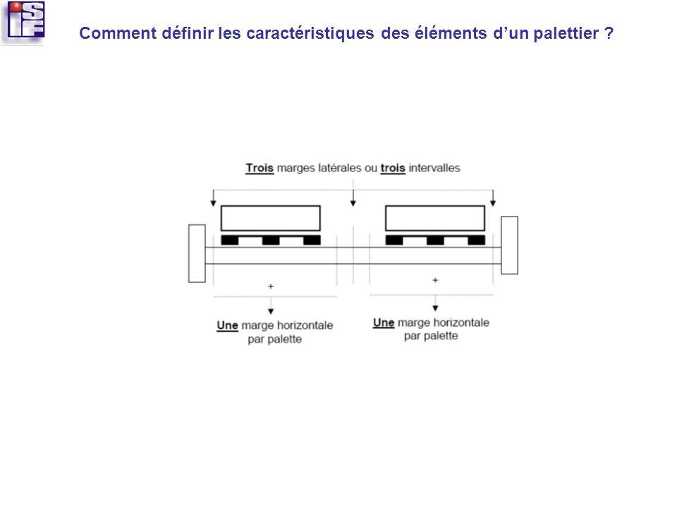 Les étapes du calcul dun palettier 1ère étape : Recherche des caractéristiques dune palette : Poids dune palette chargée : Poids dune palette vide + poids de la charge (marchandises) Hauteur dune palette chargée : Hauteur dune palette vide + hauteur de la charge