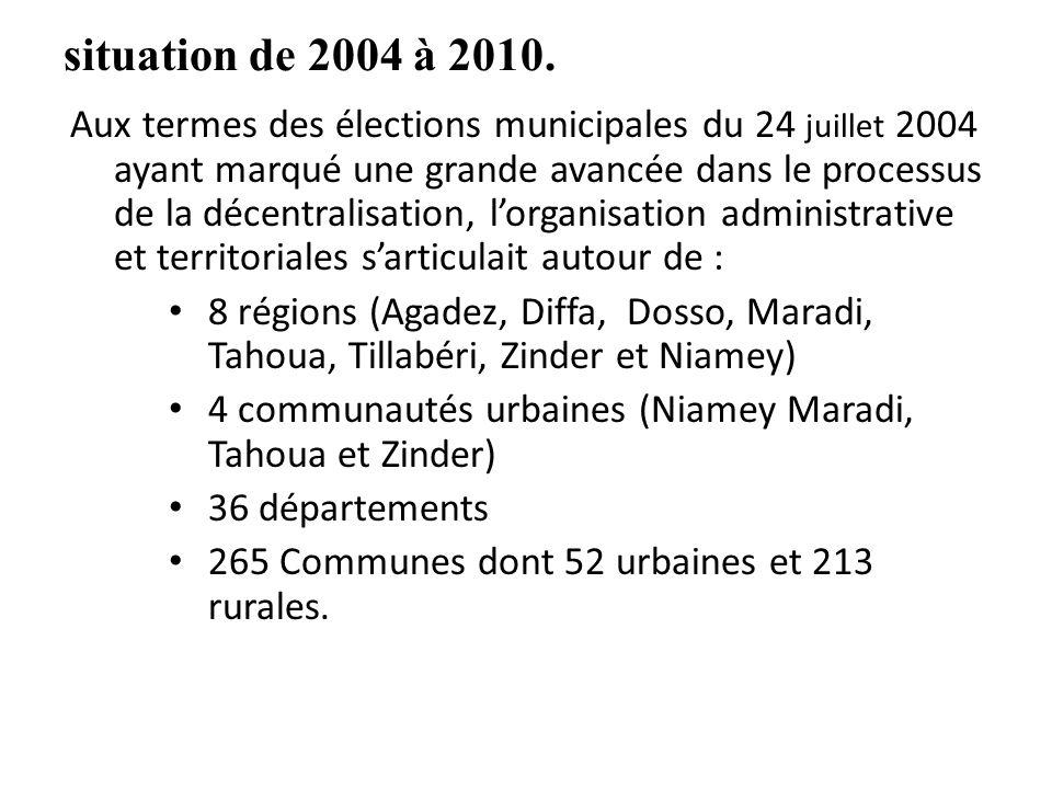 situation de 2004 à 2010.