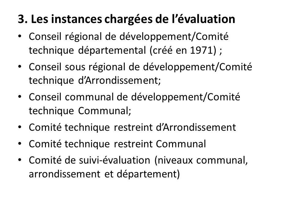 3. Les instances chargées de lévaluation Conseil régional de développement/Comité technique départemental (créé en 1971) ; Conseil sous régional de dé