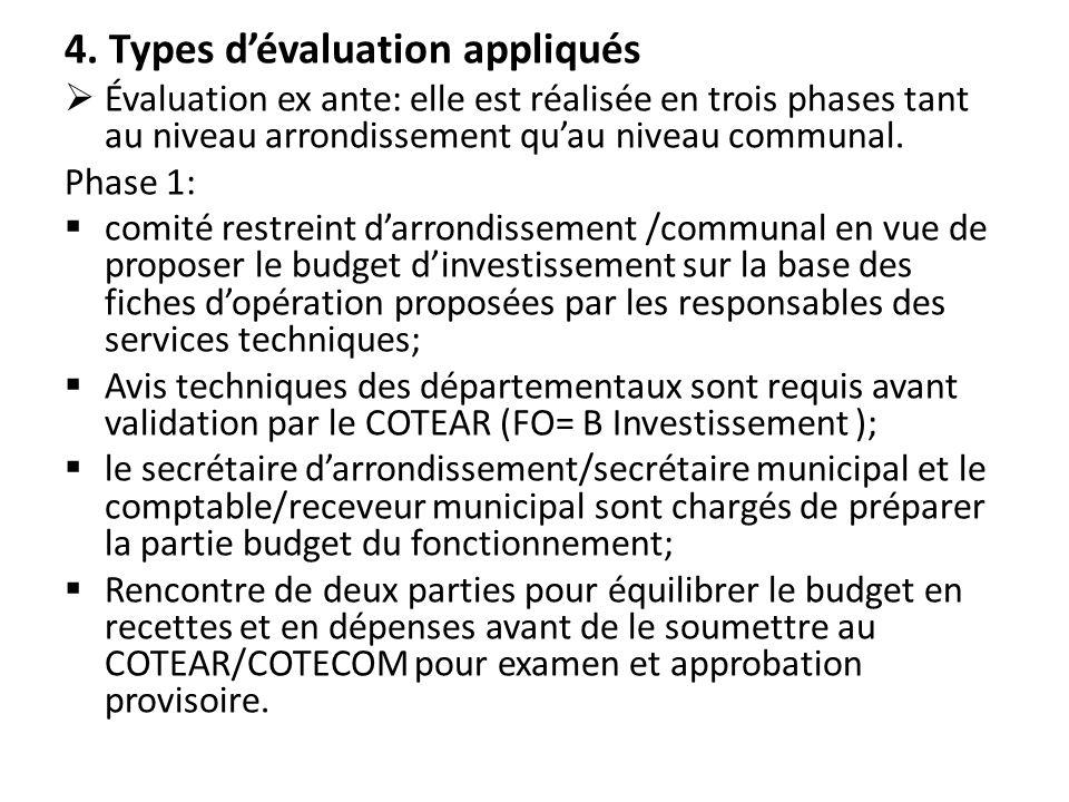 4. Types dévaluation appliqués Évaluation ex ante: elle est réalisée en trois phases tant au niveau arrondissement quau niveau communal. Phase 1: comi
