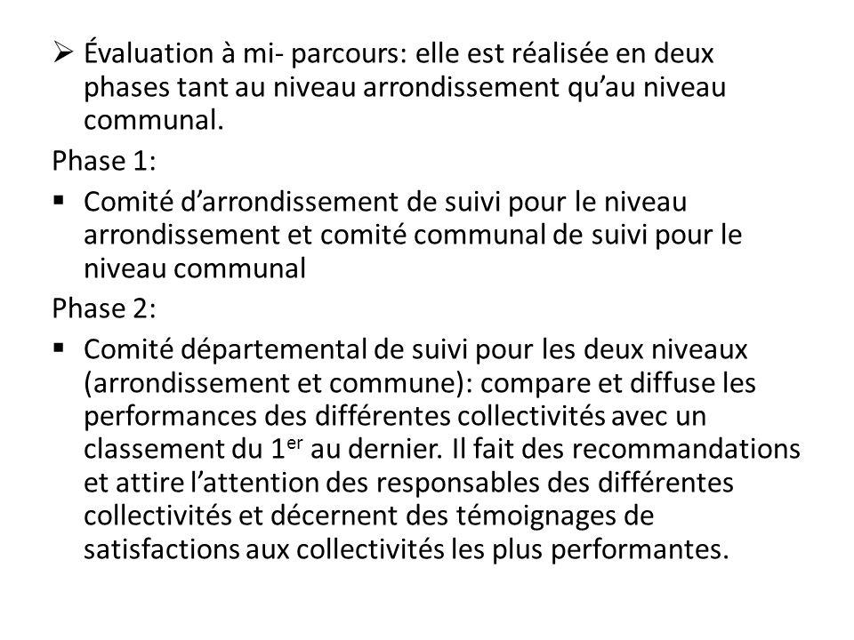 Évaluation à mi- parcours: elle est réalisée en deux phases tant au niveau arrondissement quau niveau communal.