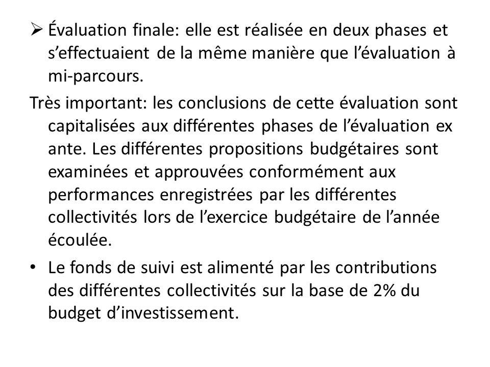 Évaluation finale: elle est réalisée en deux phases et seffectuaient de la même manière que lévaluation à mi-parcours.
