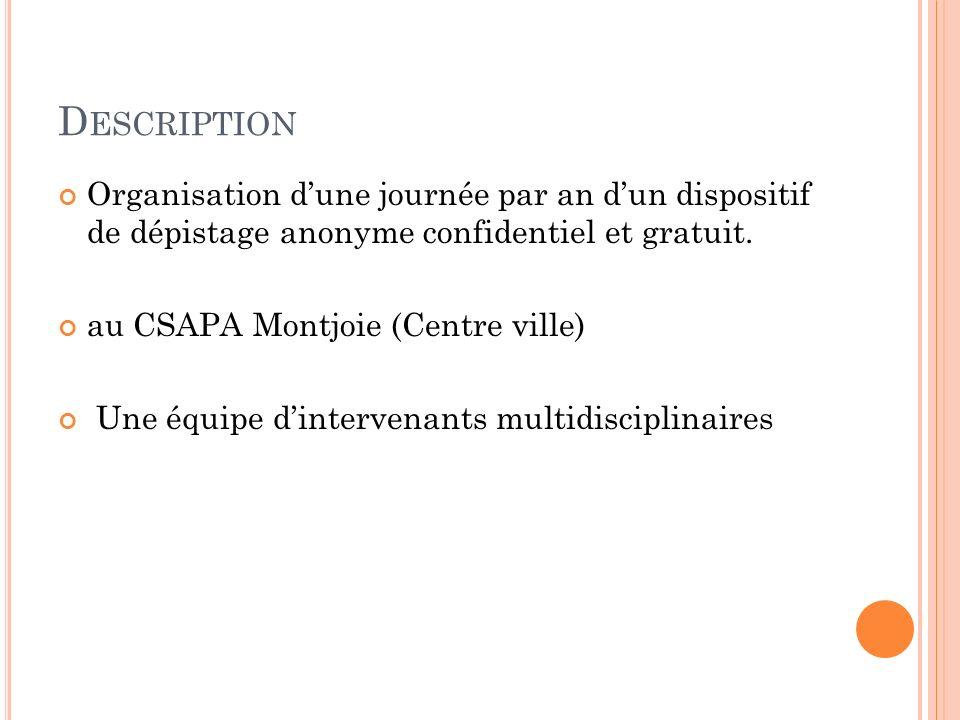 D ESCRIPTION Organisation dune journée par an dun dispositif de dépistage anonyme confidentiel et gratuit.