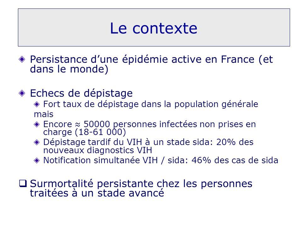 Une situation paradoxale en France un nombre très élevé de tests VIH Source : InVS, LaboVIH Près de 5 millions de tests réalisés en 2008