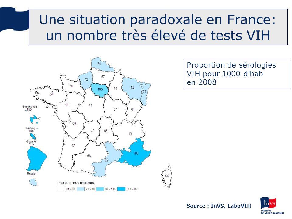 Les particularités épidémiologiques en France des pratiques à risque chez les HSH et persistance dune épidémie active Tenir compte du nb de personnes originaires dAfrique Sub-Saharienne Absence de reprise de lépidémie chez les UDIV Grandes disparités régionales: prévalence du VIH en IDF, DOM-TOM (Guyane)