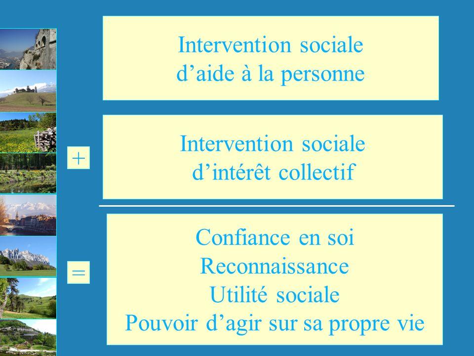 Intervention sociale daide à la personne Confiance en soi Reconnaissance Utilité sociale Pouvoir dagir sur sa propre vie + = Intervention sociale dintérêt collectif