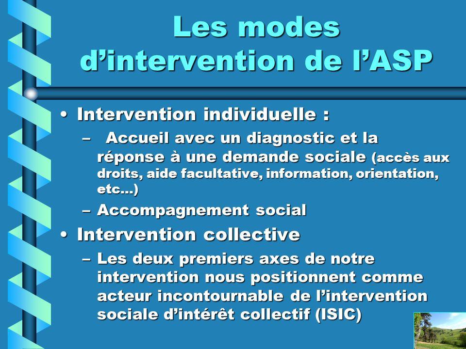 Les modes dintervention de lASP Intervention individuelle : –A–A–A–Accueil avec un diagnostic et la réponse à une demande sociale (accès aux droits, aide facultative, information, orientation, etc…) –A–A–A–Accompagnement social Intervention collective –L–L–L–Les deux premiers axes de notre intervention nous positionnent comme acteur incontournable de lintervention sociale dintérêt collectif (ISIC)
