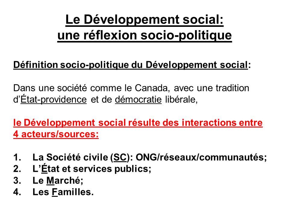 Le Développement social: une réflexion socio-politique Définition socio-politique du Développement social: Dans une société comme le Canada, avec une tradition dÉtat-providence et de démocratie libérale, le Développement social résulte des interactions entre 4 acteurs/sources: 1.La Société civile (SC): ONG/réseaux/communautés; 2.LÉtat et services publics; 3.Le Marché; 4.Les Familles.