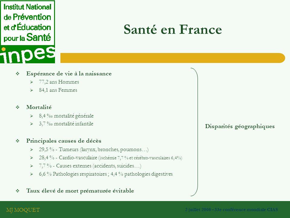 MJ MOQUET 2 juillet 2008 - 33e conférence mondiale CIAS Santé en France Espérance de vie à la naissance 77,2 ans Hommes 84,1 ans Femmes Mortalité 8,4 mortalité générale 3,7 mortalité infantile Principales causes de décès 29,5 % - Tumeurs (larynx, bronches, poumons…) 28,4 % - Cardio-vasculaire ( ischémie 7,7 % et cérébro-vasculaires 6,4%) 7,7 % - Causes externes (accidents, suicides…) 6,6 % Pathologies respiratoires ; 4,4 % pathologies digestives Taux élevé de mort prématurée évitable Disparités géographiques