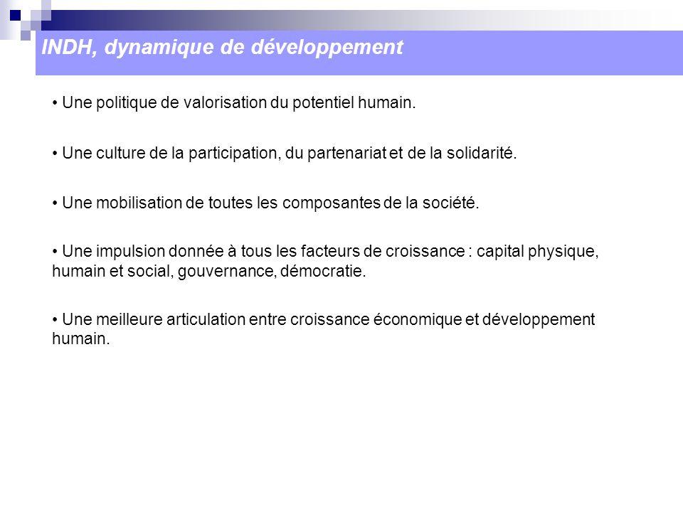 INDH, dynamique de développement Une politique de valorisation du potentiel humain.